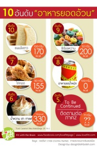 damn-fat-food-01