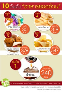 damn-fat-food-02